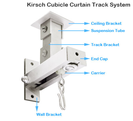 High Quality Manufacturer Of Hospital Curtains,Hospital Curtain Accessories U0026 Cubicle  Curtain Track Hardware